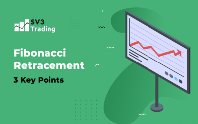 What is Fibonacci Retracement? #3 Key Points to Operate✅